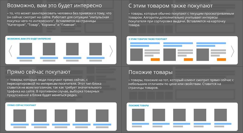 Примеры товарных рекомендаций на сайте