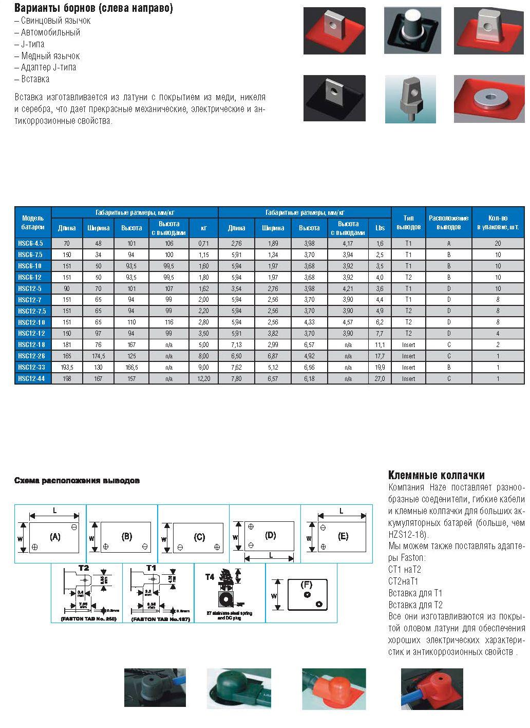 HSC_data1.jpg