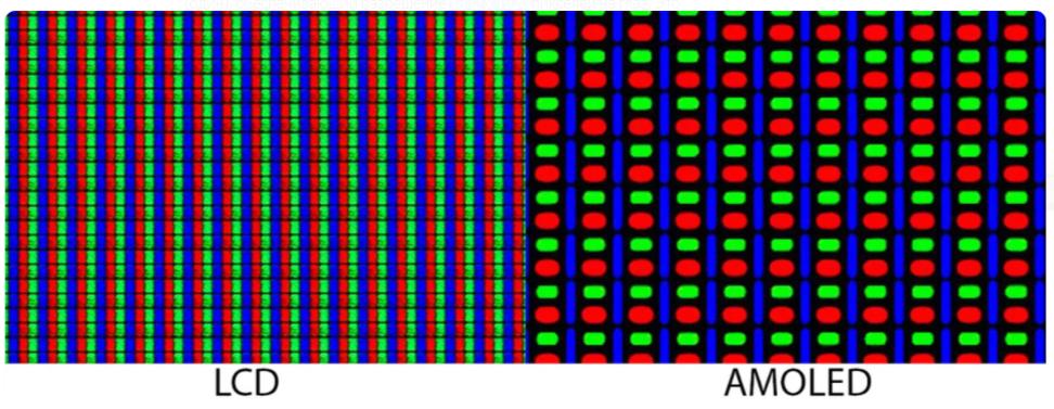 сравнение LCD и OLED экрана