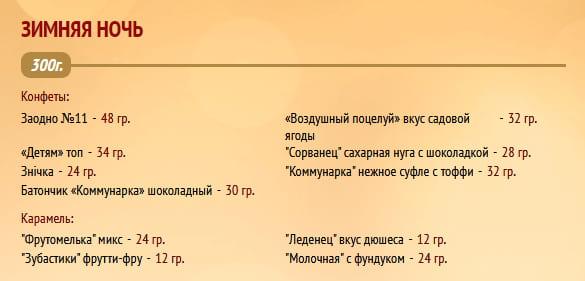 "Новогодний подарок ""Зимняя ночь"" 300г. Коммунарка"