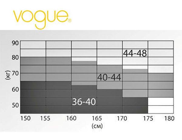 Таблица размеров колготок Vogue