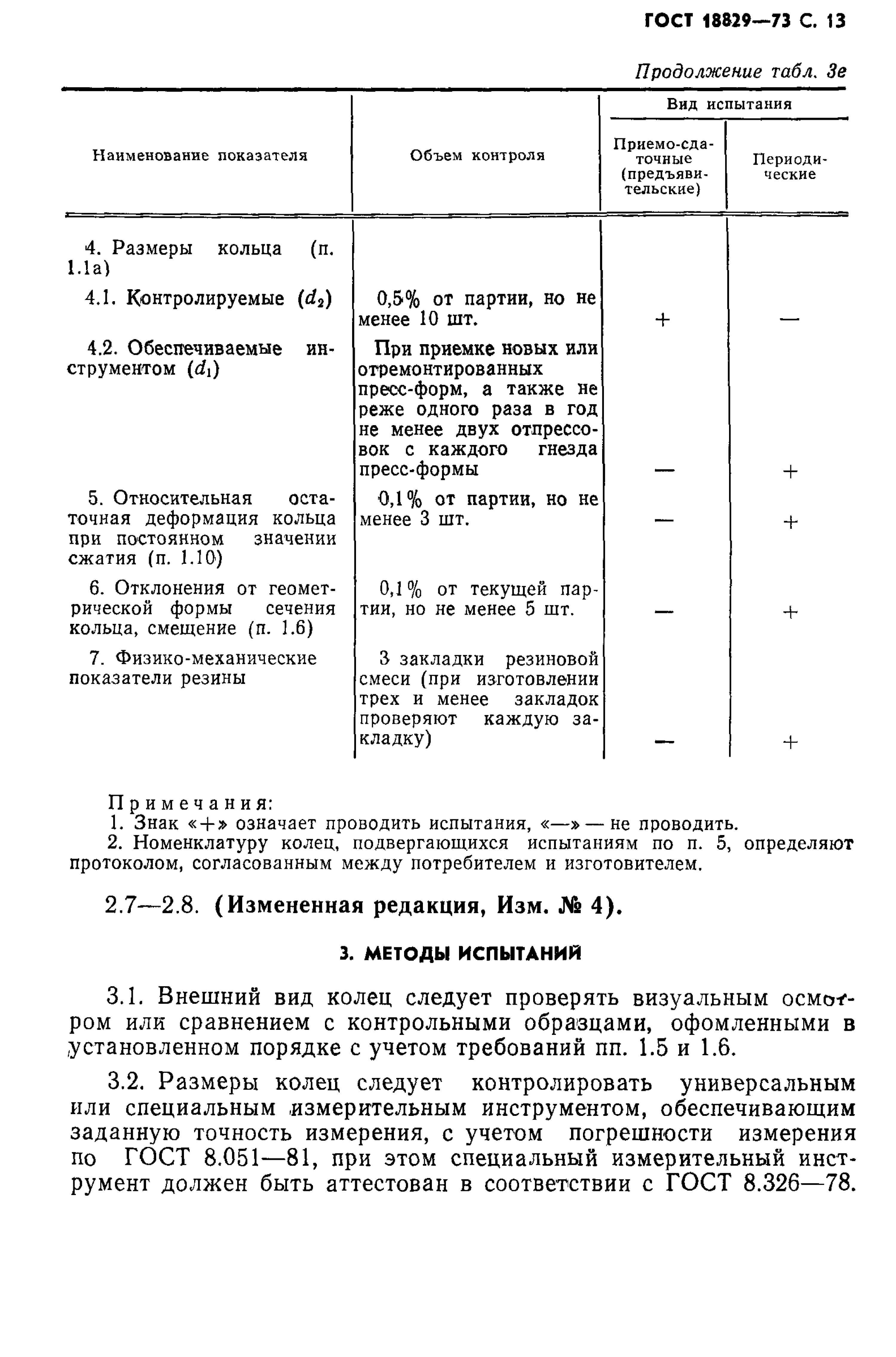 GOST_18829-73__14_.jpg