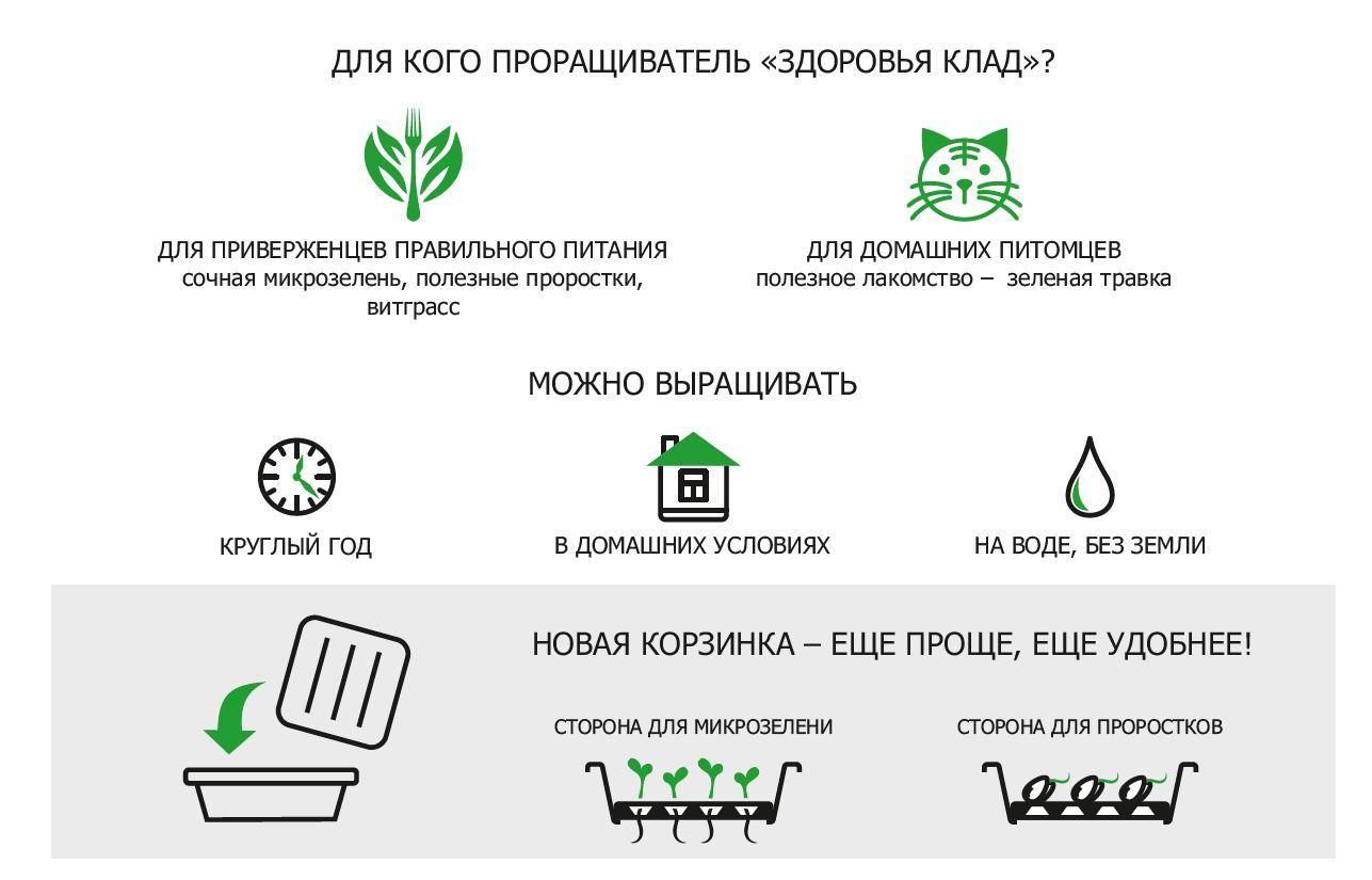 Проращиватель для микрозелени инструкция
