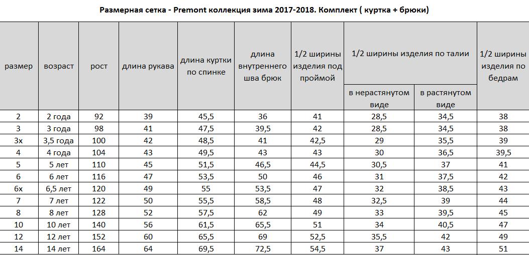 premont_razmernaya_setka_komplekti_zima_2017_2018.png