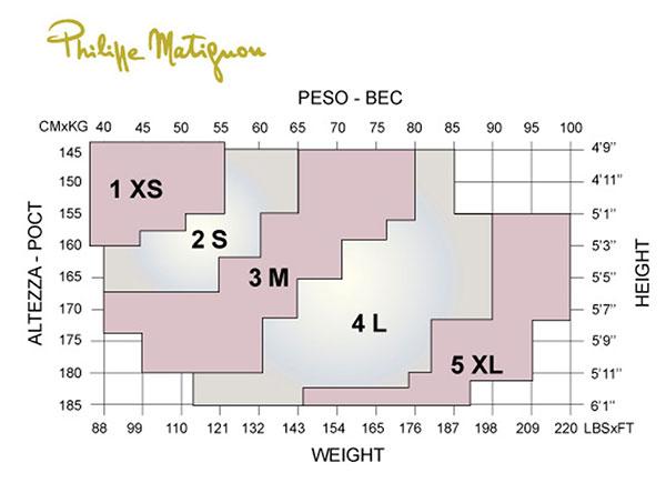 Таблица размеров колготок Philippe Matignon