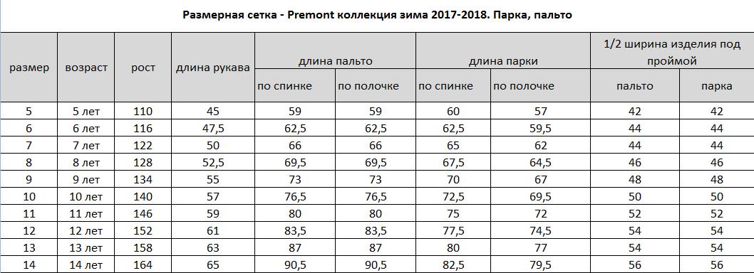 premont_razmernaya_setka_palto_parki_zima_2017_2018.png