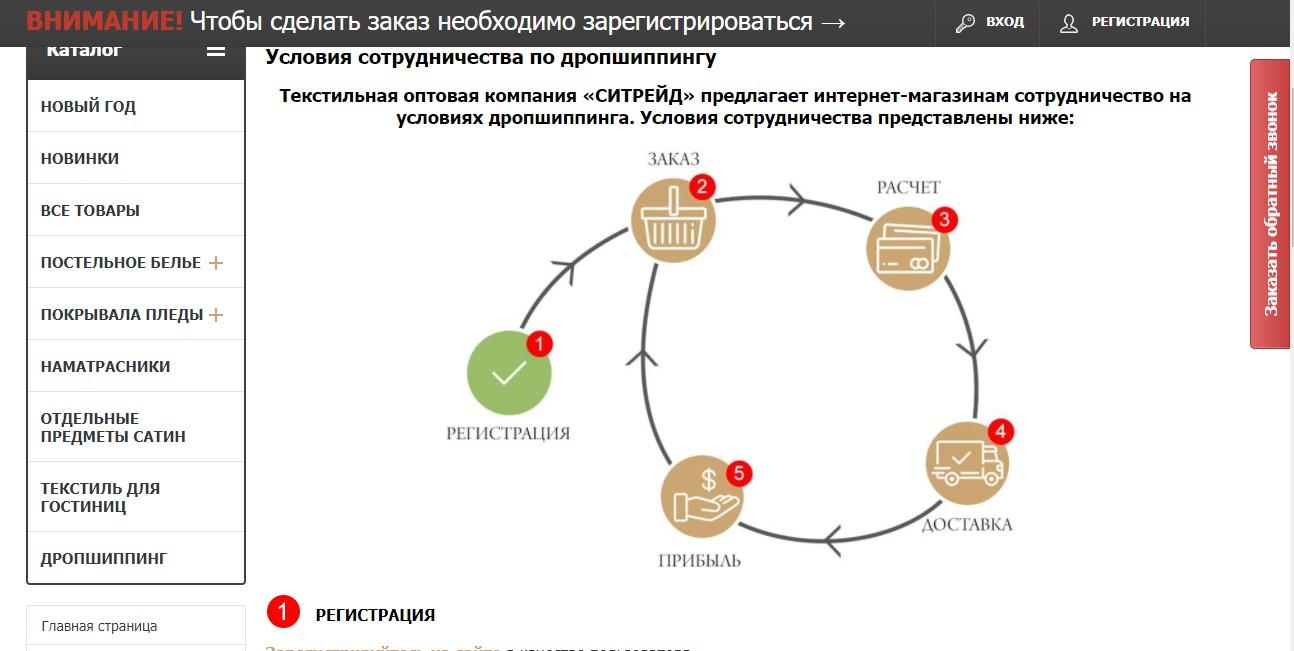 Схема работы компании «Ситрейд»