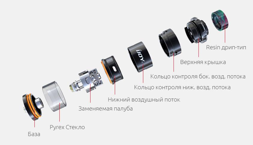 Конструкция iJOY RDTA 5