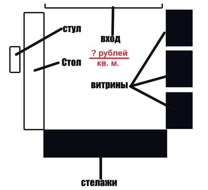 Каждый квадратный метр торгового зала должен приносить прибыль