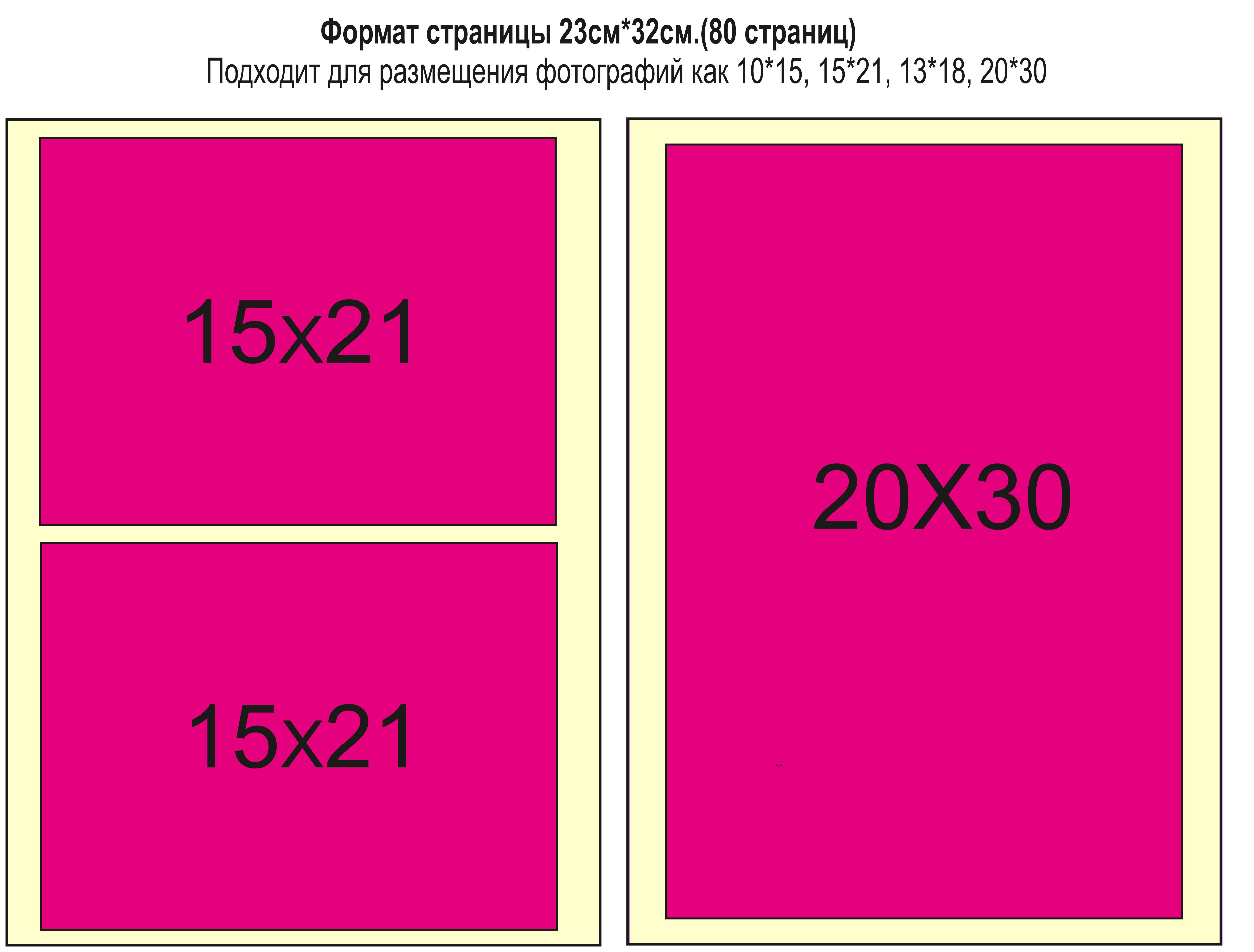 Фотоальбом для фотографий среднего формата презентация samsung s8