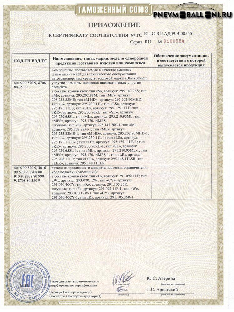 Сертификат BlackStone 2