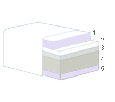 layer-new-naturcomfort.png