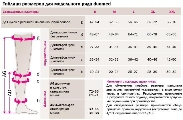 tablica_razmerov_duomed_1_.jpg