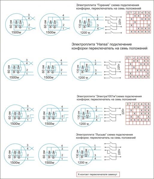 схема подключения чугунной конфорки