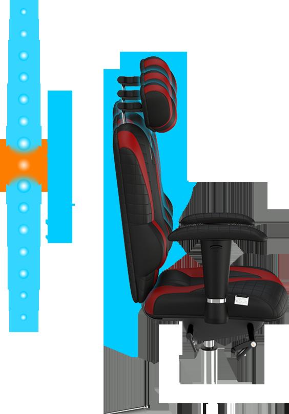 Регулировка СПИНКИ кресла по высоте