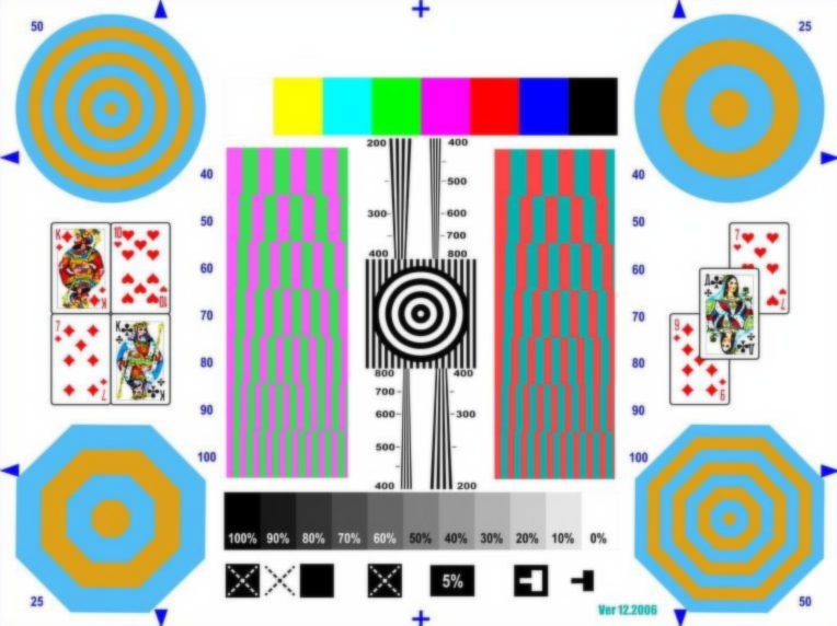 Таблица разрешения камер наблюдения оценочная мишень