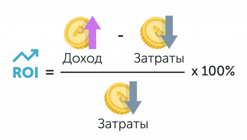 Формула расчета ROI