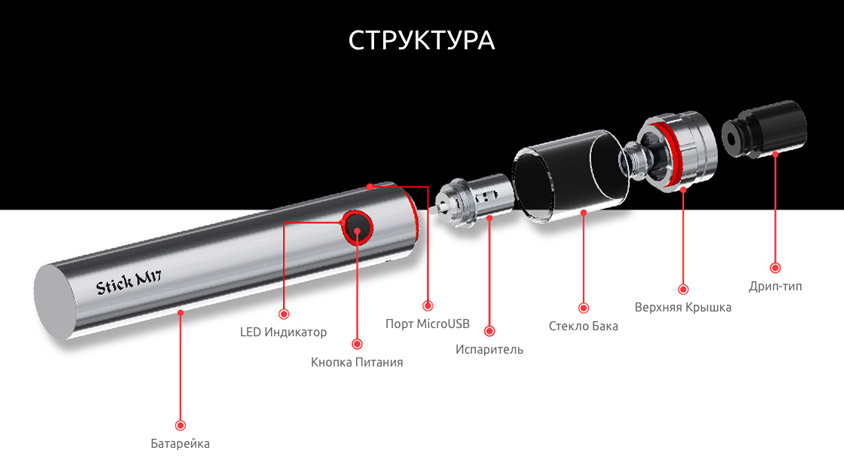 Структура SMOK Stick M17 Kit