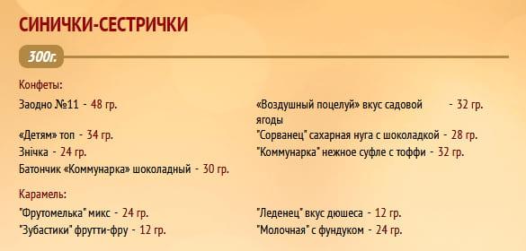 """Новогодний подарок """"Синички-сестрички"""" 300г. Коммунарка"""