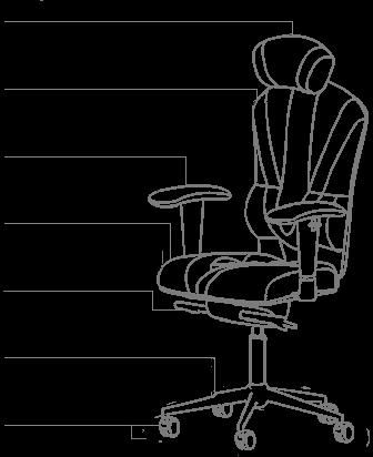 Функционал кресла KULIK SYSTEM VICTORY