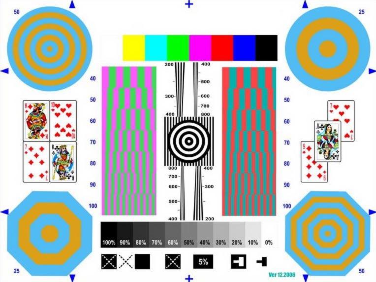 разрешения камер наблюдения оценочная мишень