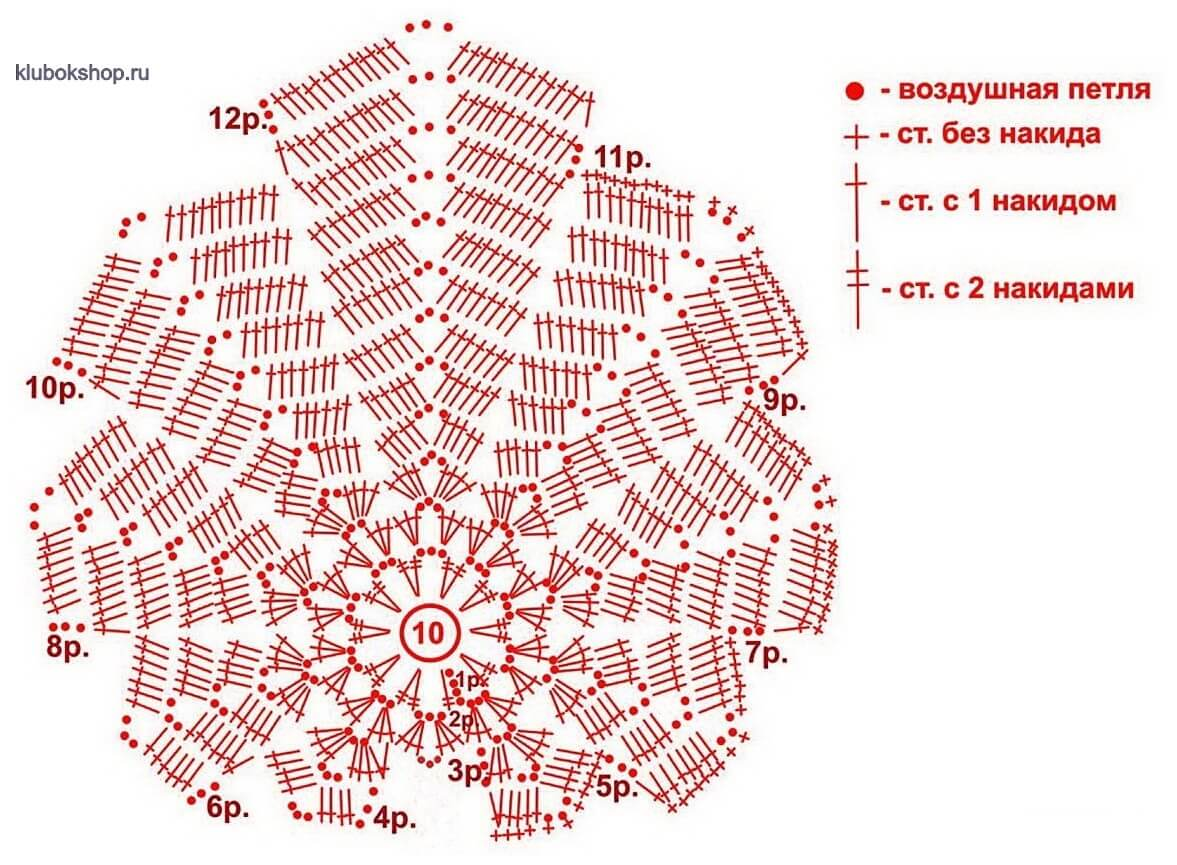 Схема вязания кленового листа