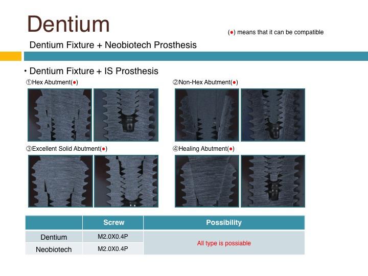 Совместимость_системы_NeoBiotech_Dentium