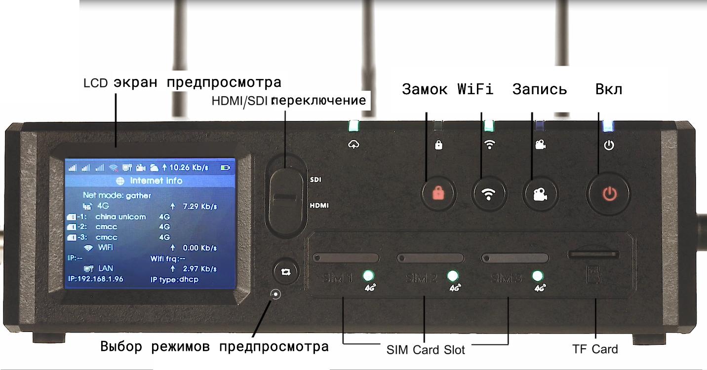 Передняя панель энкодера