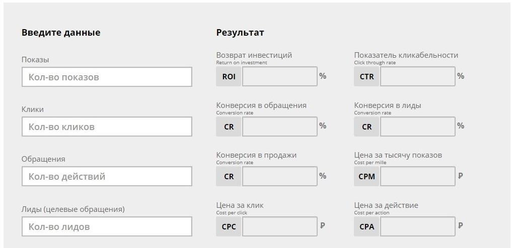 Онлайн-калькулятор для расчета окупаемости инвестиций