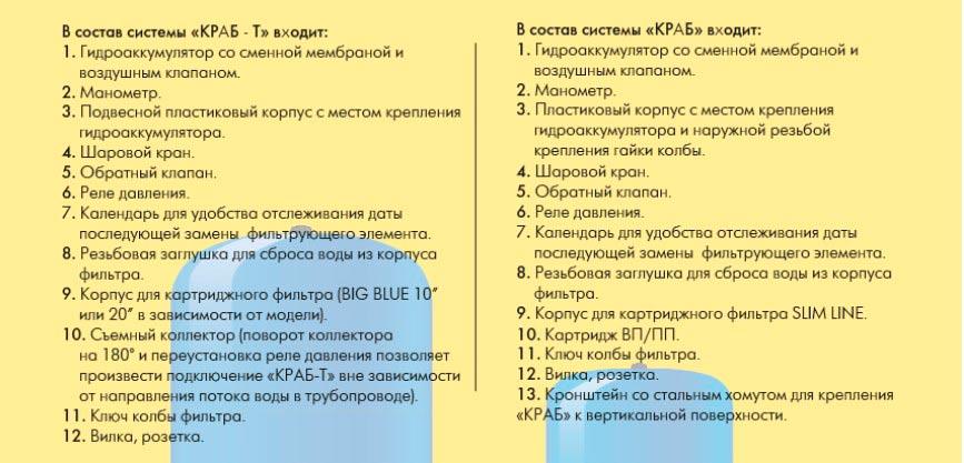 Модели автоматики для насосов Джилекс Краб - Т 50