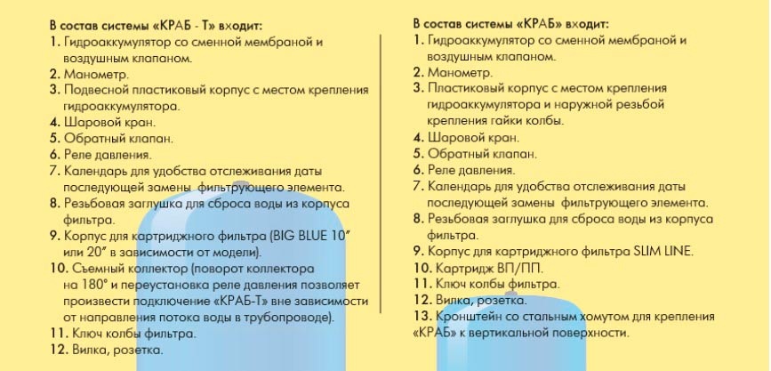 Модели автоматики для насосов Джилекс Краб - Т 100