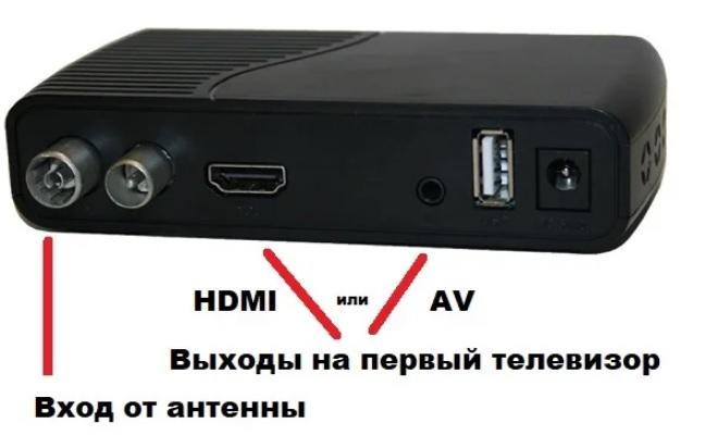 Сколько телевизоров можно подключить к одной активной ТВ антенне? Приготовьтесь! Это очень длинный и очень подробный фоторепортаж на 5-7 минут Вашего времени.