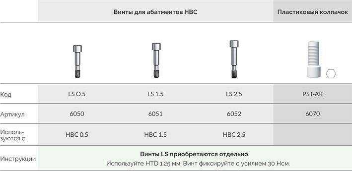 Абатменты_HBC_винты