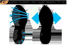 Технология кроссовок - Gender Engineering