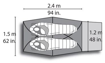 floor size