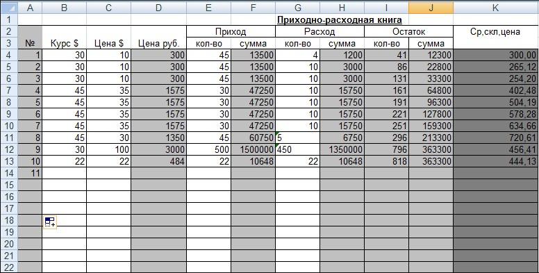Складской учет в Excel