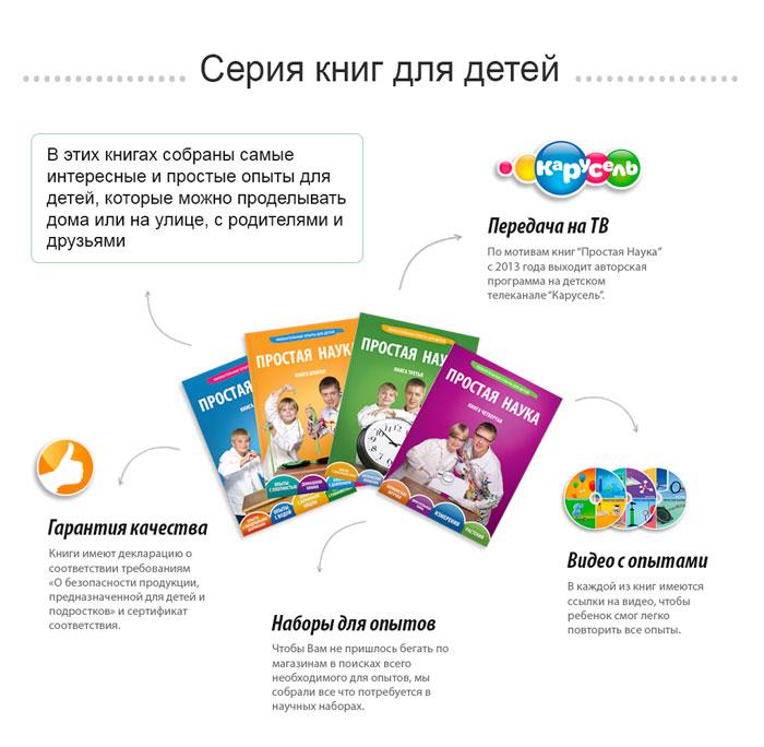 Серия книг Простая Наука