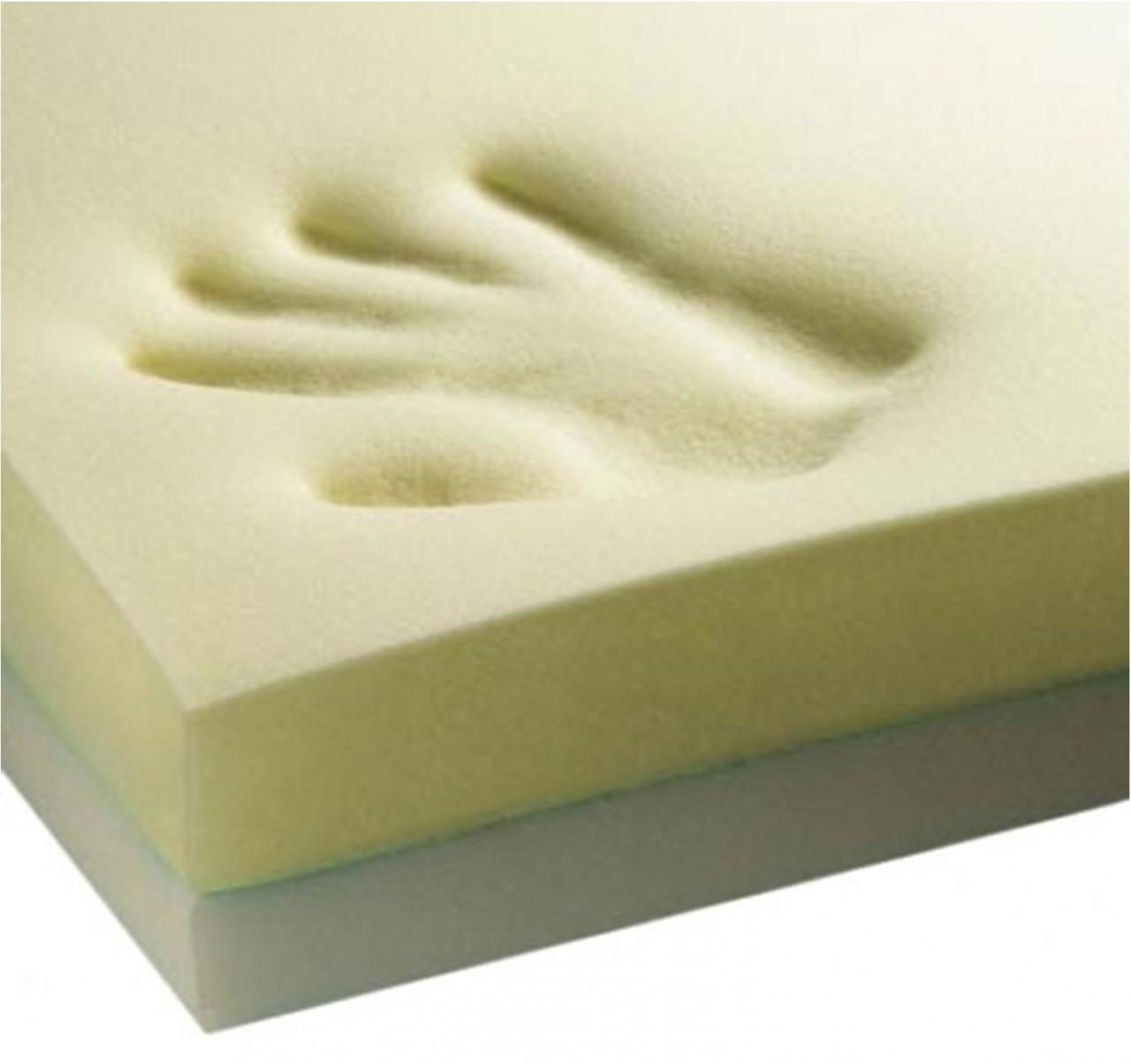 Memory-foam-Example.jpg