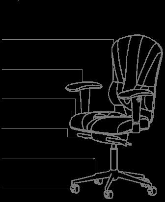 Функционал кресла KULIK SYSTEM VICTORY без подголовника