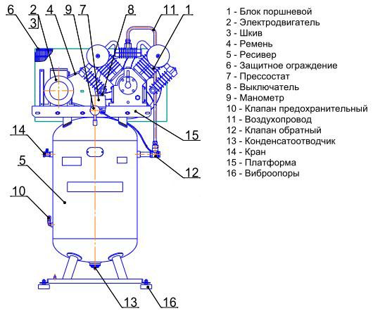 Drevox.ru_Поршневой_компрессор_Remeza_СБ4_Ф-270.LT100В_Схема