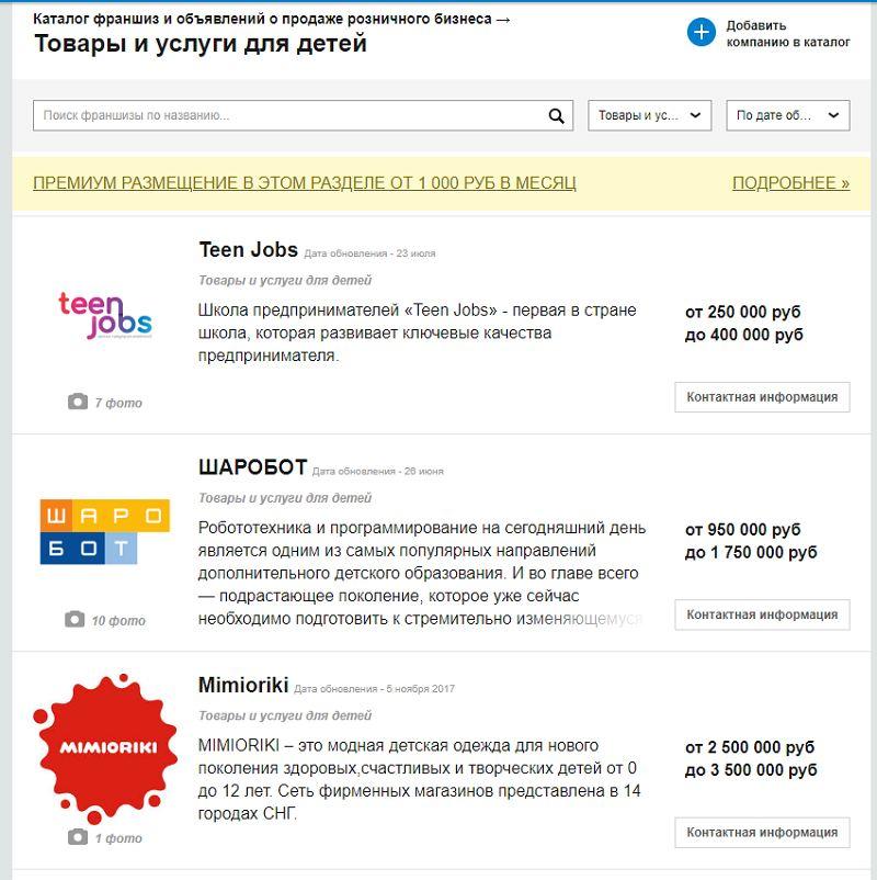 Валберис Интернет Магазин Каталог Детских Платьев