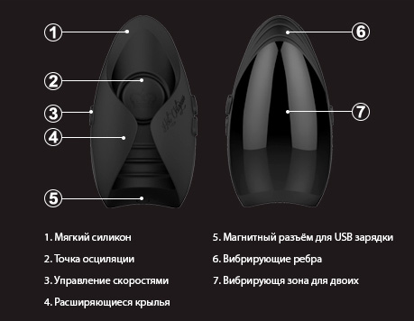 Pulse III Masturbator Duo фото инструкция