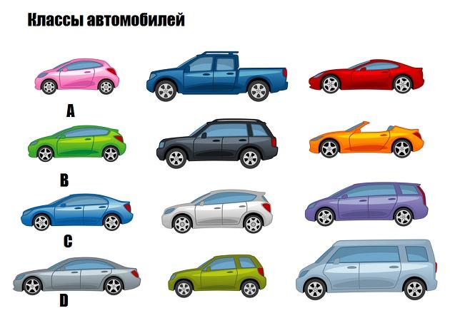 Класс автомобилей