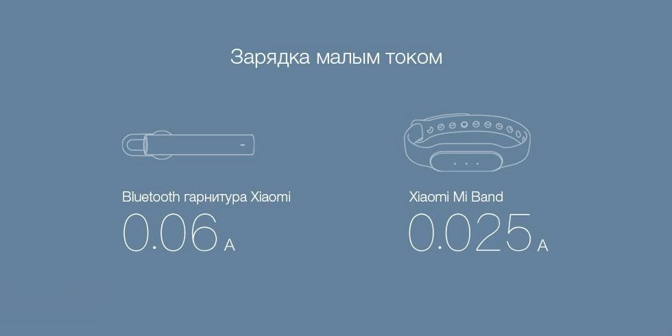 Внешний аккумулятор Xiaomi Mi Power Bank 2C (20000 mAh)