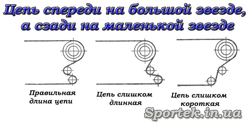 Определение длины цепи велосипеда методом спереди на большую звезду, а  сзади на маленькую