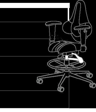 Функционал кресла KULIK SYSTEM KIDS