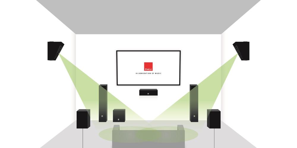 Настенная акустика Dolby Atmos DALI Alteco C-1