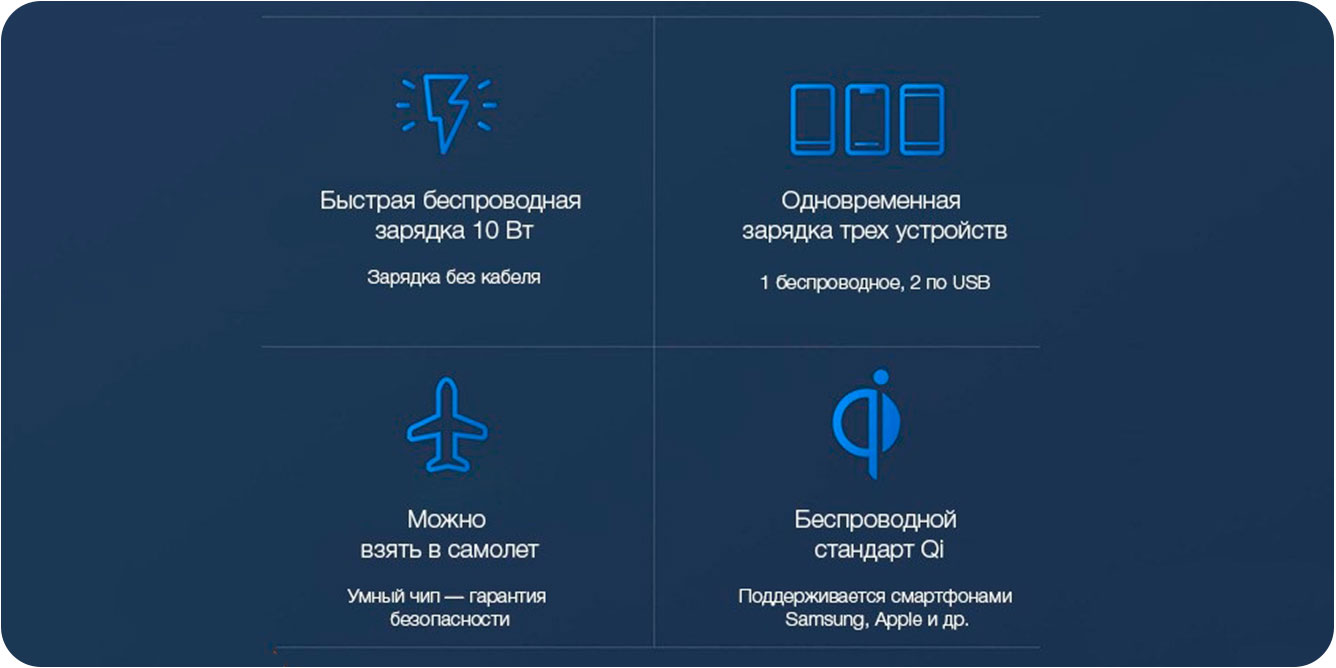 Внешний-аккумулятор-c-функцией-беспроводной-зарядки-Xiaomi-Mi-Wireless-Power-Bank-10000-мАч_3.jpg