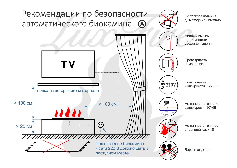 Автоматический_биокамин_топливный_блок_600_INOX-рекомендации.jpg