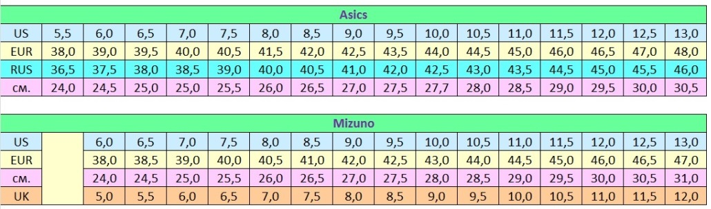 Размеры кроссовок Asics, Mizuno
